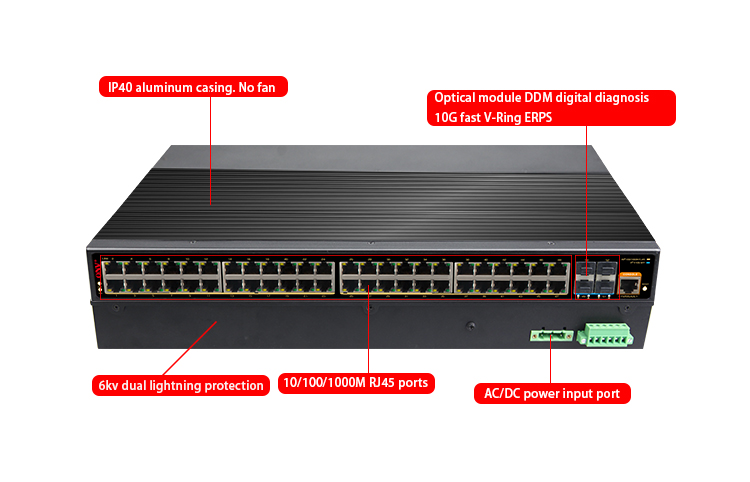 52-port 10G uplink managed industrial Ethernet switch,industrial switch