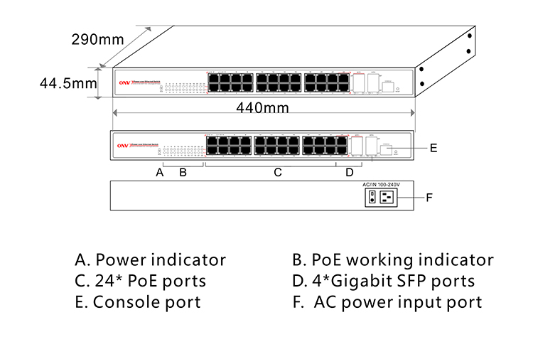 26-port gigabit managed PoE switch ONV-POE33026PFM, managed PoE switch,PoE switch
