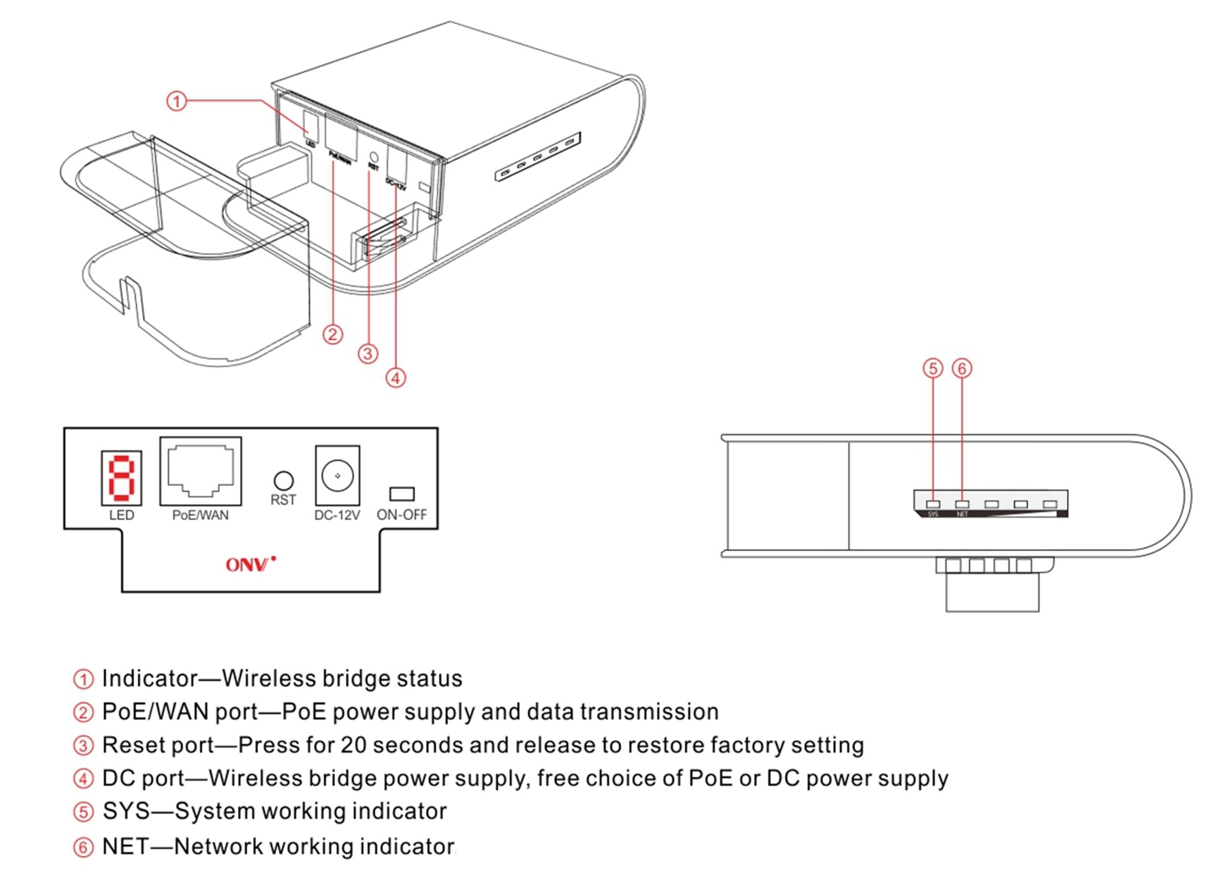 2.4G/300Mbps PoE wireless bridge, wireless bridge